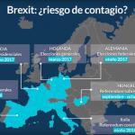 ¿Un Reino Unido fuera de la UE?