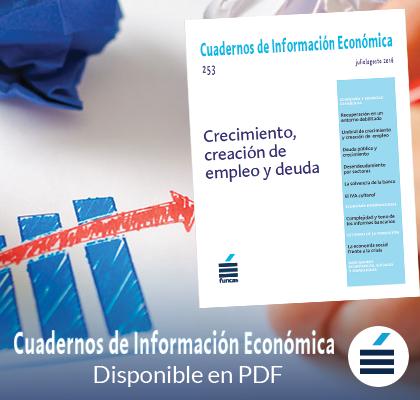 Cuadernos de información Económica 253